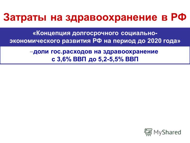 Затраты на здравоохранение в РФ «Концепция долгосрочного социально- экономического развития РФ на период до 2020 года» доли гос.расходов на здравоохранение с 3,6% ВВП до 5,2-5,5% ВВП