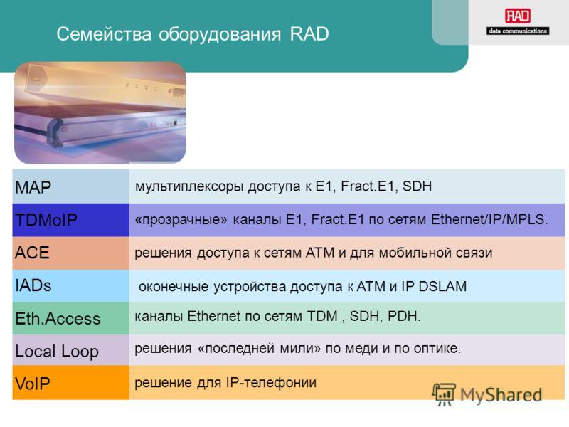 Семейства оборудования RAD решения «последней мили» по меди и по оптике. каналы Ethernet по сетям TDM, SDH, PDH. решение для IP-телефонии «прозрачные» каналы E1, Fract.E1 по сетям Ethernet/IP/MPLS. мультиплексоры доступа к E1, Fract.E1, SDH MAP TDMoI