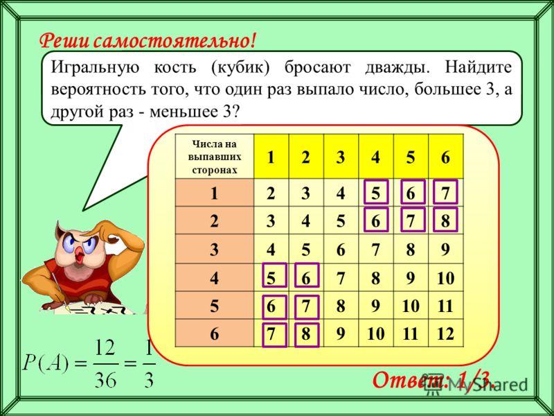 Реши самостоятельно! Игральную кость (кубик) бросают дважды. Найдите вероятность того, что один раз выпало число, большее 3, а другой раз - меньшее 3? Ответ: 1/3. Числа на выпавших сторонах 123456 1234567 2345678 3456789 45678910 56789 11 6789101112
