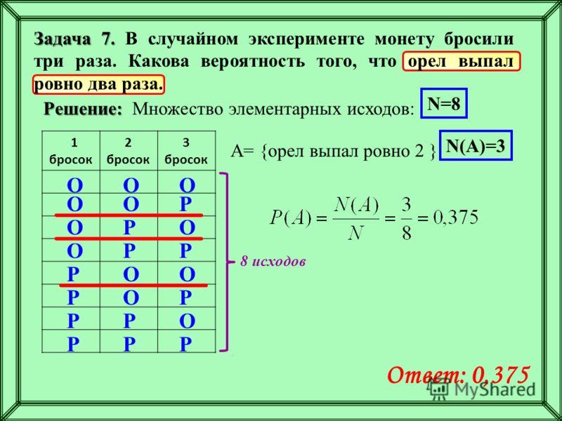 Решение: 1 бросок 2 бросок 3 бросок ООО О О О Р Р Р Р Р Р Р Р Р Р Р Р О О О О О О Множество элементарных исходов: N=8 A= {орел выпал ровно 2 } N(А)=3 Ответ: 0,375 8 исходов Задача 7. Задача 7. В случайном эксперименте монету бросили три раза. Какова