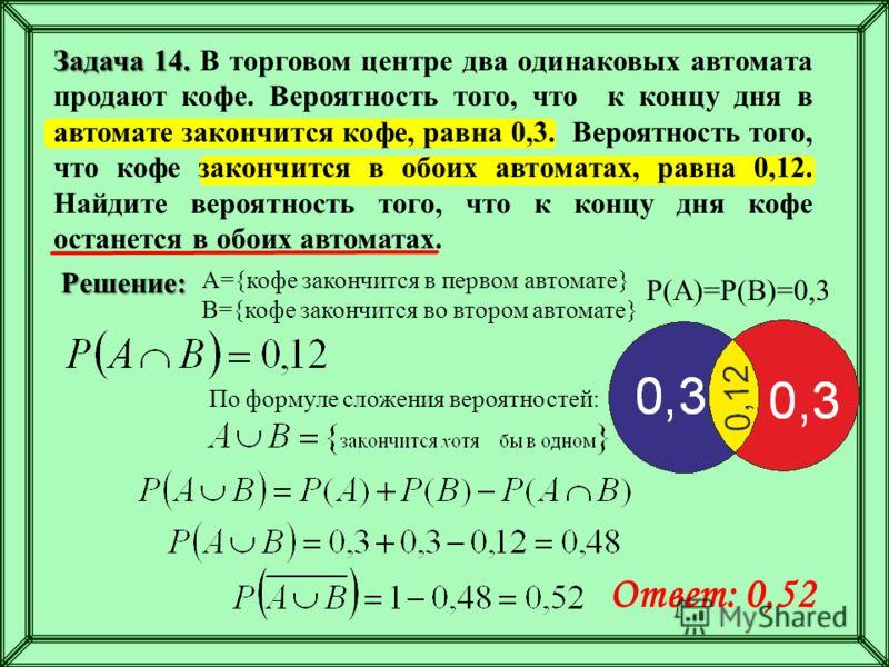 А={кофе закончится в первом автомате} B={кофе закончится во втором автомате} Р(А)=Р(В)=0,3 По формуле сложения вероятностей: Ответ: 0,52 Решение: Задача 14. Задача 14. В торговом центре два одинаковых автомата продают кофе. Вероятность того, что к ко