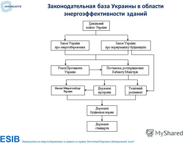 Инициатива по энергосбережению в зданиях в странах Восточной Европы и Центральной Азии Законодательная база Украины в области энергоэффективности зданий