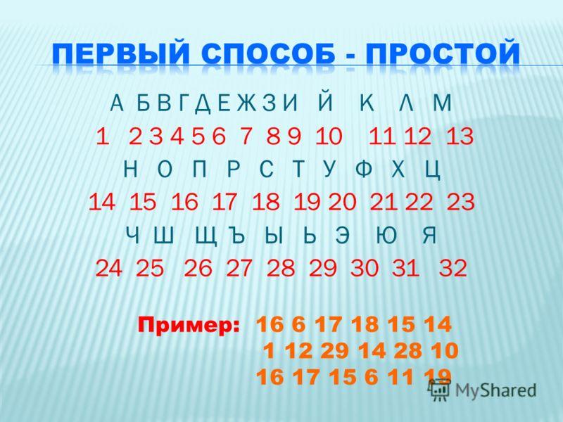 А Б В Г Д Е Ж З И Й К Л М 1 2 3 4 5 6 7 8 9 10 11 12 13 Н О П Р С Т У Ф Х Ц 14 15 16 17 18 19 20 21 22 23 Ч Ш Щ Ъ Ы Ь Э Ю Я 24 25 26 27 28 29 30 31 32 Пример: 16 6 17 18 15 14 1 12 29 14 28 10 16 17 15 6 11 19