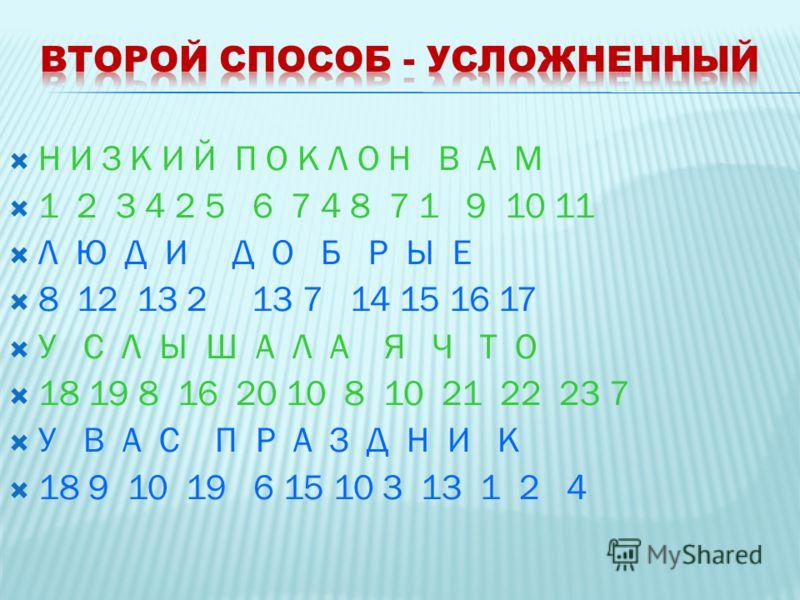 Н И З К И Й П О К Л О Н В А М 1 2 3 4 2 5 6 7 4 8 7 1 9 10 11 Л Ю Д И Д О Б Р Ы Е 8 12 13 2 13 7 14 15 16 17 У С Л Ы Ш А Л А Я Ч Т О 18 19 8 16 20 10 8 10 21 22 23 7 У В А С П Р А З Д Н И К 18 9 10 19 6 15 10 3 13 1 2 4
