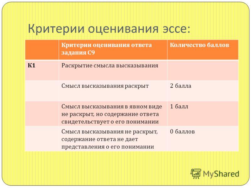 Критерии оценивания эссе : Критерии оценивания ответа задания С 9 Количество баллов К1К1 Раскрытие смысла высказывания Смысл высказывания раскрыт 2 балла Смысл высказывания в явном виде не раскрыт, но содержание ответа свидетельствует о его понимании