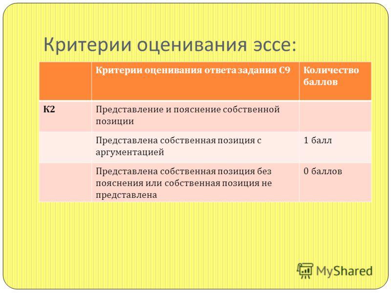 Критерии оценивания эссе : Критерии оценивания ответа задания С 9 Количество баллов К2К2 Представление и пояснение собственной позиции Представлена собственная позиция с аргументацией 1 балл Представлена собственная позиция без пояснения или собствен