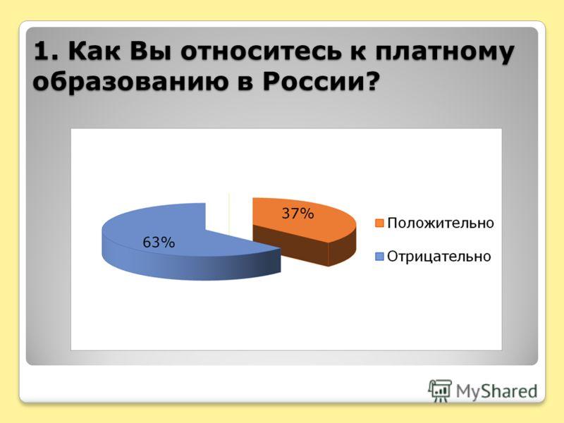 1. Как Вы относитесь к платному образованию в России?