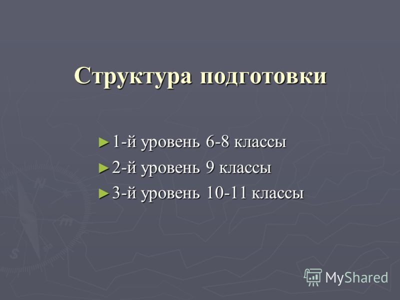 Структура подготовки 1-й уровень 6-8 классы 1-й уровень 6-8 классы 2-й уровень 9 классы 2-й уровень 9 классы 3-й уровень 10-11 классы 3-й уровень 10-11 классы
