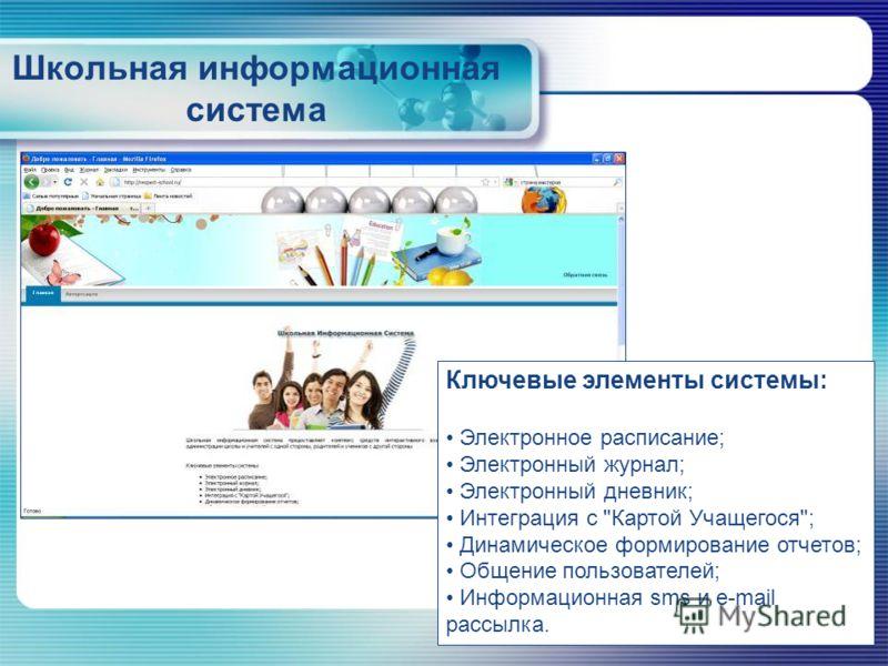 Школьная информационная система Ключевые элементы системы: Электронное расписание; Электронный журнал; Электронный дневник; Интеграция с