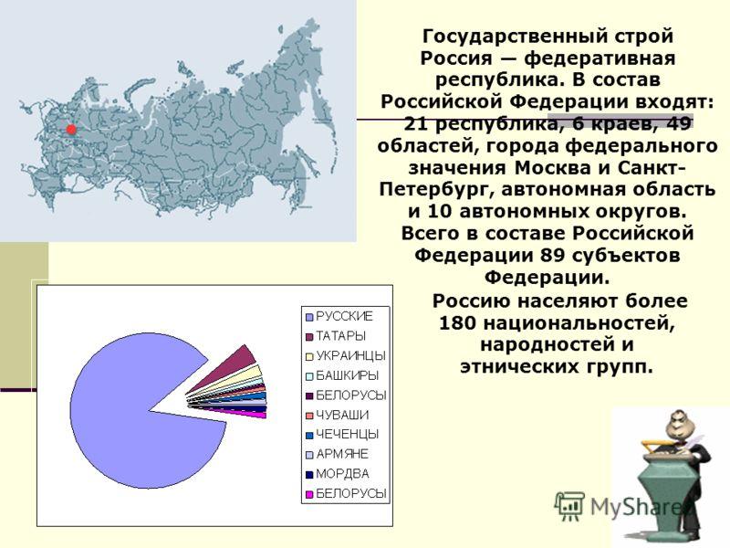 Государственный строй Россия федеративная республика. В состав Российской Федерации входят: 21 республика, 6 краев, 49 областей, города федерального значения Москва и Санкт- Петербург, автономная область и 10 автономных округов. Всего в составе Росси
