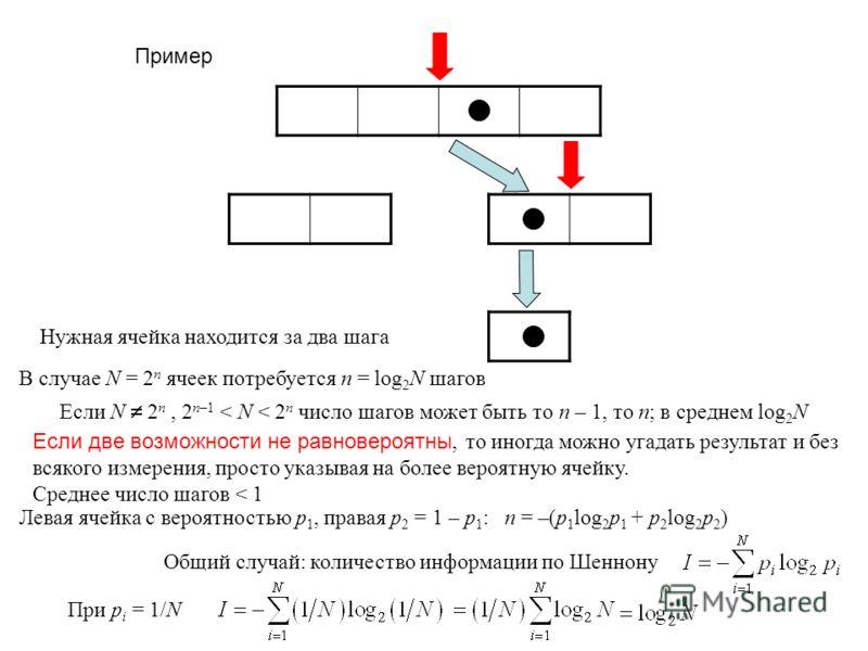 Пример Нужная ячейка находится за два шага В случае N = 2 n ячеек потребуется n = log 2 N шагов Если N 2 n, 2 n–1 < N < 2 n число шагов может быть то n – 1, то n; в среднем log 2 N Если две возможности не равновероятны, то иногда можно угадать резуль