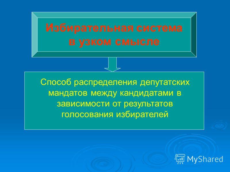Избирательная система в узком смысле Способ распределения депутатских мандатов между кандидатами в зависимости от результатов голосования избирателей