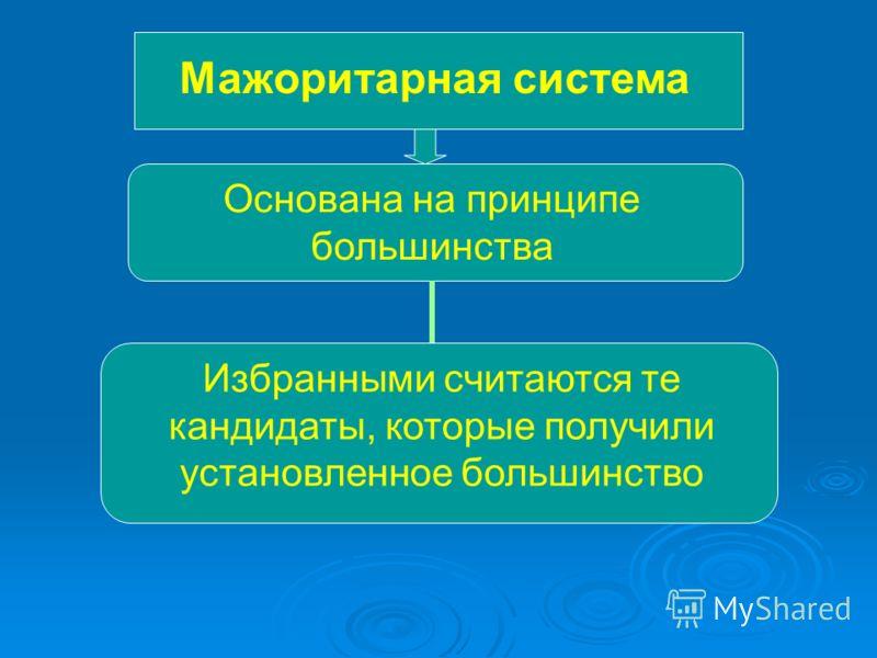 Мажоритарная система Основана на принципе большинства Избранными считаются те кандидаты, которые получили установленное большинство