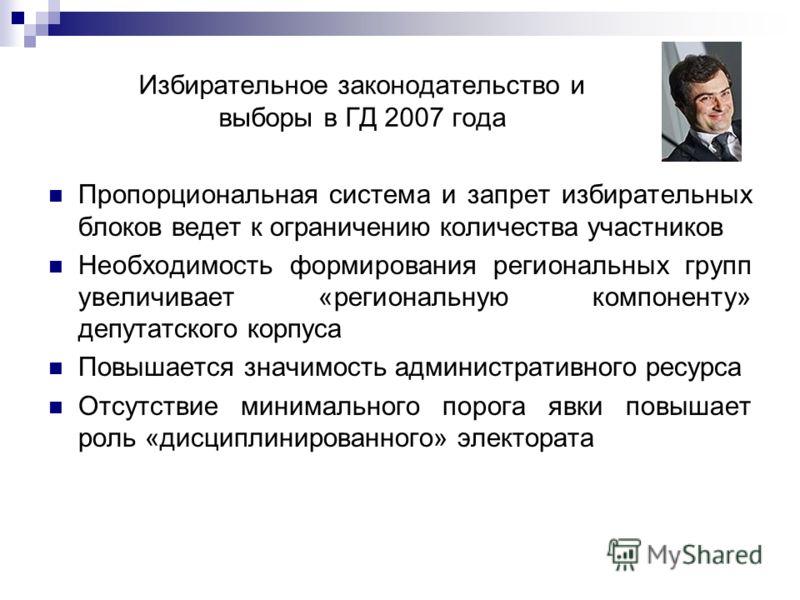 Избирательное законодательство и выборы в ГД 2007 года Пропорциональная система и запрет избирательных блоков ведет к ограничению количества участников Необходимость формирования региональных групп увеличивает «региональную компоненту» депутатского к
