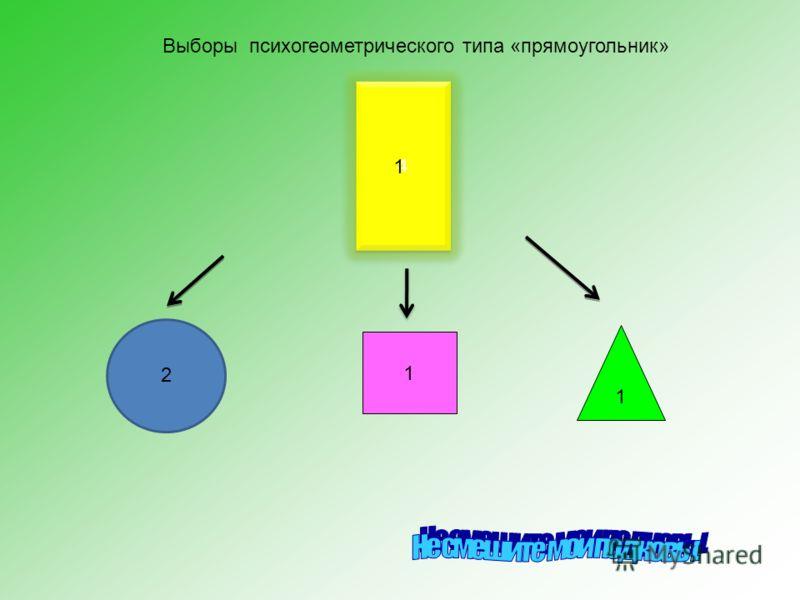 4 4 1 2 1 1 Выборы психогеометрического типа «прямоугольник»