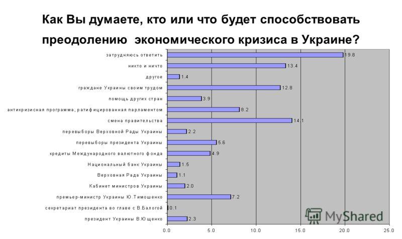 Как Вы думаете, кто или что будет способствовать преодолению экономического кризиса в Украине?