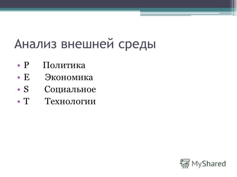 Анализ внешней среды P Политика E Экономика S Социальное T Технологии