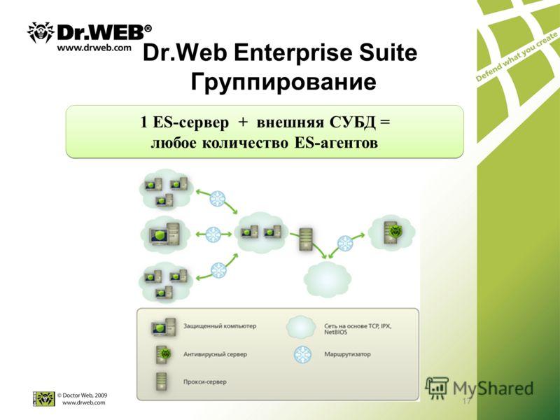 17 Dr.Web Enterprise Suite Группирование 1 ES-сервер + внешняя СУБД = любое количество ES-агентов 1 ES-сервер + внешняя СУБД = любое количество ES-агентов