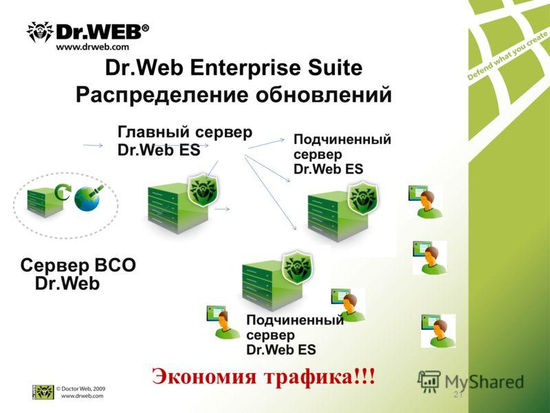 21 Dr.Web Enterprise Suite Распределение обновлений Сервер ВСО Dr.Web Главный сервер Dr.Web ES Подчиненный сервер Dr.Web ES Экономия трафика!!! Подчиненный сервер Dr.Web ES