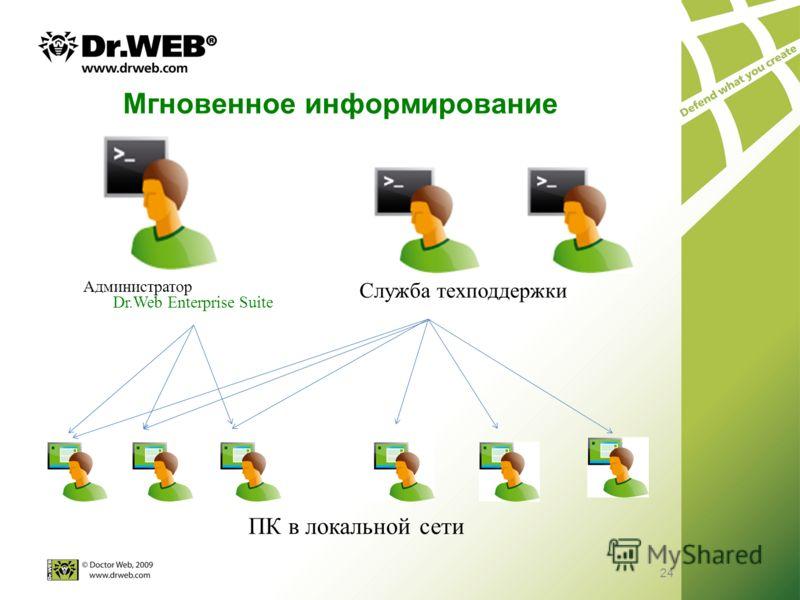 24 Мгновенное информирование Администратор Dr.Web Enterprise Suite Служба техподдержки ПК в локальной сети