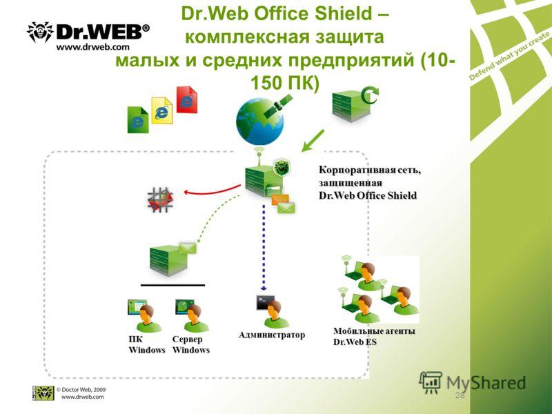 28 Dr.Web Оffice Shield – комплексная защита малых и средних предприятий (10- 150 ПК) Мобильные агенты Dr.Web ES ПК Windows Сервер Windows Администратор Корпоративная сеть, защищенная Dr.Web Office Shield
