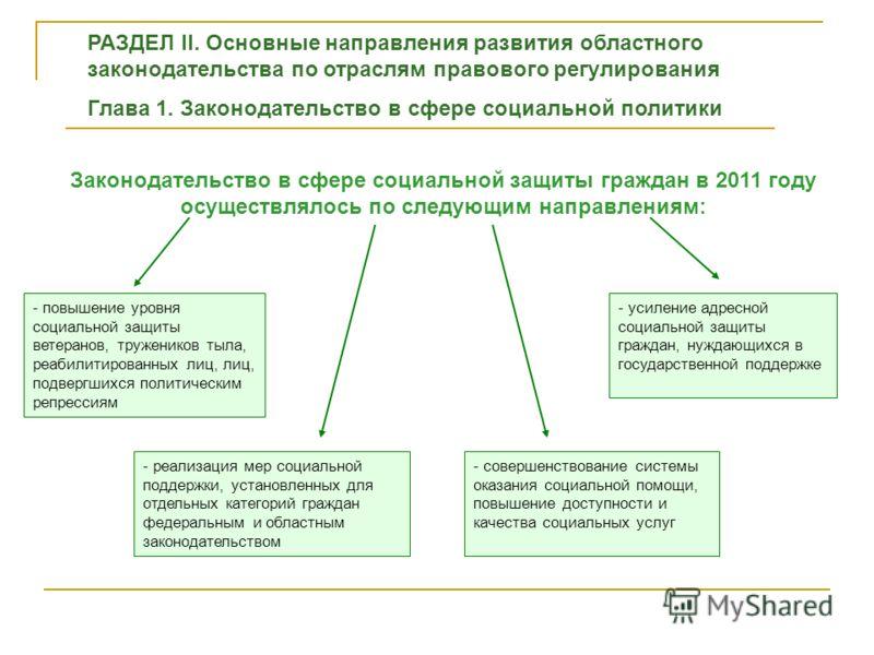 РАЗДЕЛ II. Основные направления развития областного законодательства по отраслям правового регулирования Глава 1. Законодательство в сфере социальной политики Законодательство в сфере социальной защиты граждан в 2011 году осуществлялось по следующим