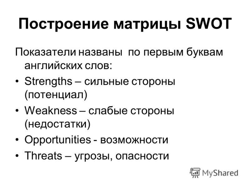 Построение матрицы SWOT Показатели названы по первым буквам английских слов: Strengths – сильные стороны (потенциал) Weakness – слабые стороны (недостатки) Opportunities - возможности Threats – угрозы, опасности