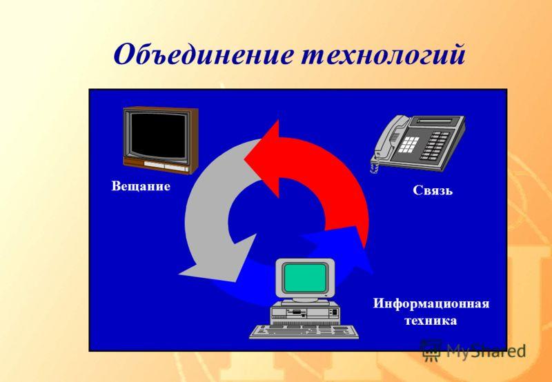 Объединение технологий Вещание Связь Информационная техника