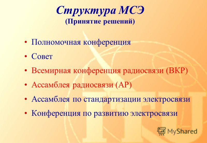 Структура МСЭ (Принятие решений) Полномочная конференция Совет Всемирная конференция радиосвязи (ВКР) Ассамблея радиосвязи (AP) Ассамблея по стандартизации электросвязи Конференция по развитию электросвязи