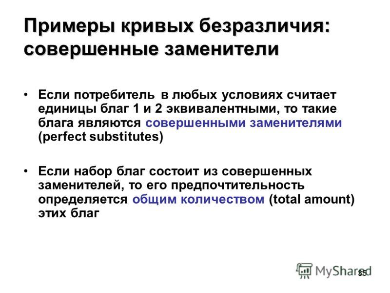 35 Примеры кривых безразличия: совершенные заменители Если потребитель в любых условиях считает единицы благ 1 и 2 эквивалентными, то такие блага являются совершенными заменителями (perfect substitutes) Если набор благ состоит из совершенных замените
