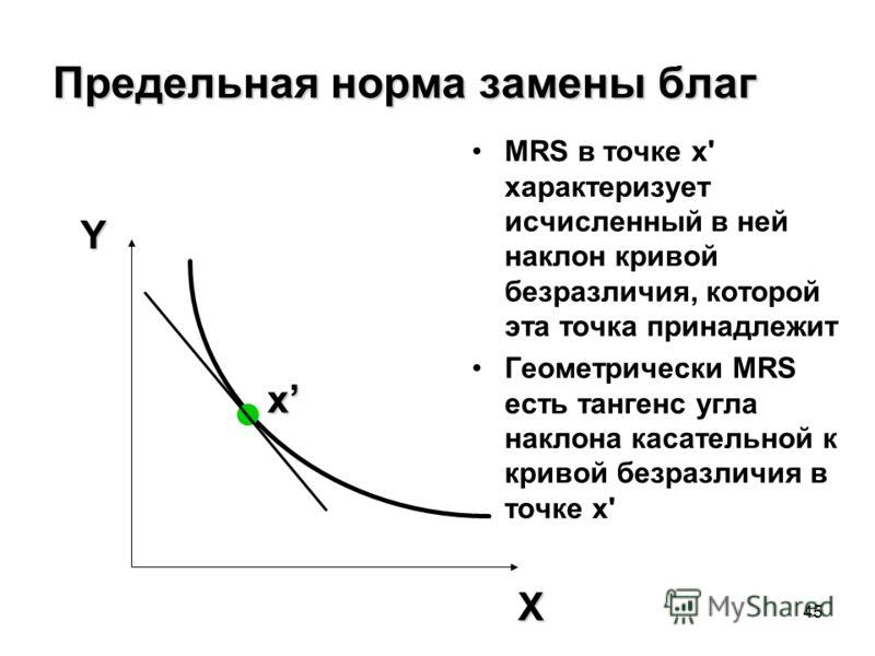 45 Предельная норма замены благ MRS в точке x' характеризует исчисленный в ней наклон кривой безразличия, которой эта точка принадлежит Геометрически MRS есть тангенс угла наклона касательной к кривой безразличия в точке x'YX x