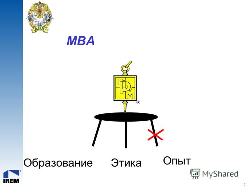 7 МВА ОбразованиеЭтика Опыт