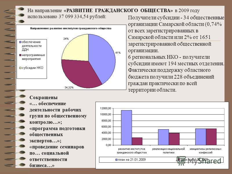 На направление «РАЗВИТИЕ ГРАЖДАНСКОГО ОБЩЕСТВА» в 2009 году использовано 37 099 334,54 рублей: Получатели субсидии - 34 общественные организации Самарской области (0,74% от всех зарегистрированных в Самарской области или 2% от 1651 зарегистрированной