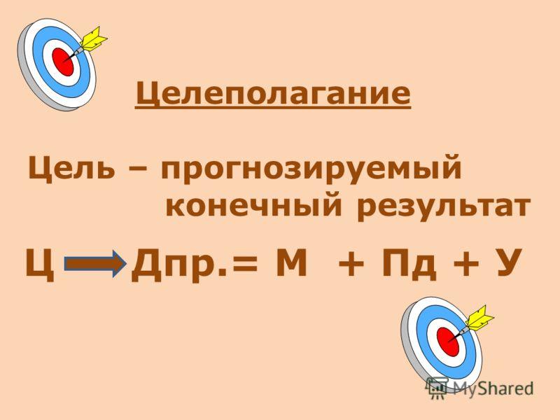 Целеполагание Цель – прогнозируемый конечный результат Ц Дпр.= М + Пд + У