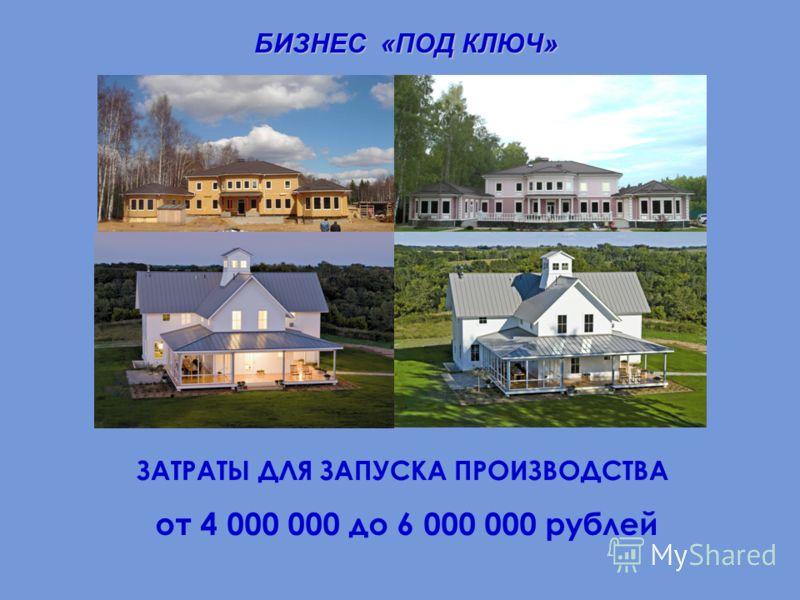 от 4 000 000 до 6 000 000 рублей ЗАТРАТЫ ДЛЯ ЗАПУСКА ПРОИЗВОДСТВА