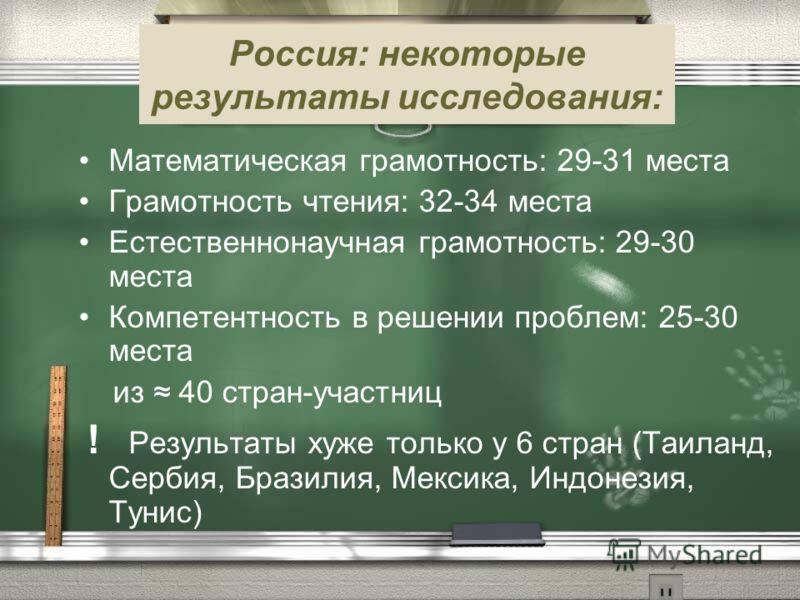 Россия: некоторые результаты исследования: Математическая грамотность: 29-31 места Грамотность чтения: 32-34 места Естественнонаучная грамотность: 29-30 места Компетентность в решении проблем: 25-30 места из 40 стран-участниц ! Результаты хуже только