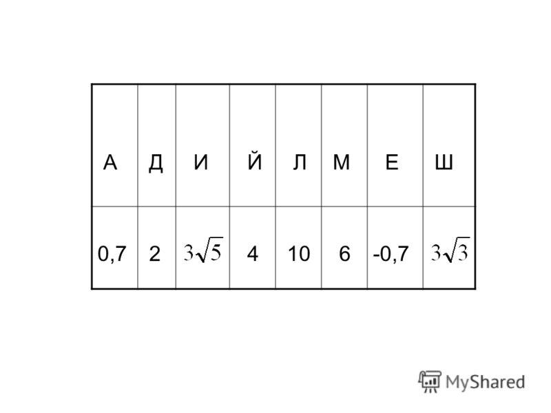 А Д И Й Л М Е Ш 0,7 2 4 10 6-0,7