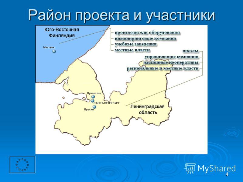 4 Район проекта и участники