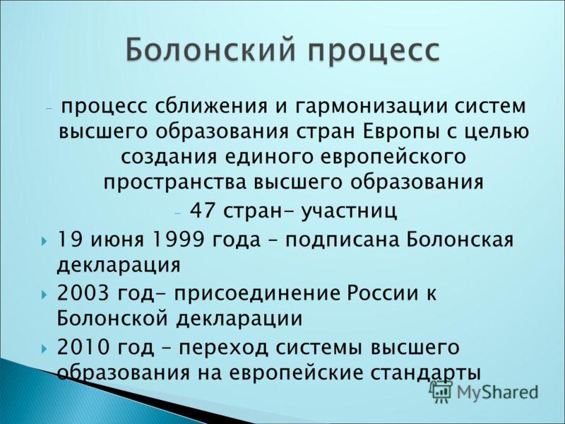 - процесс сближения и гармонизации систем высшего образования стран Европы с целью создания единого европейского пространства высшего образования - 47 стран- участниц 19 июня 1999 года – подписана Болонская декларация 2003 год- присоединение России к