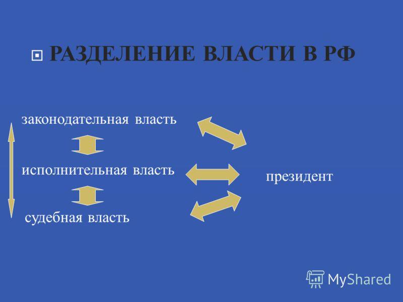 РАЗДЕЛЕНИЕ ВЛАСТИ В РФ законодательная власть исполнительная власть судебная власть президент