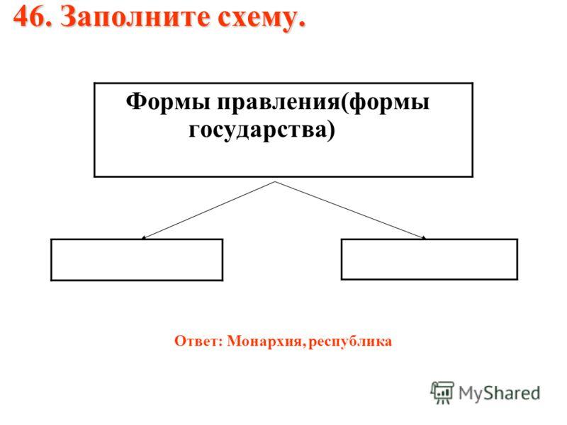 46. Заполните схему. Формы правления(формы государства) Ответ: Монархия, республика