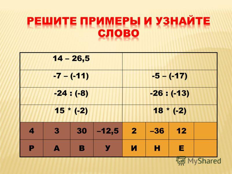 14 – 26,5 -7 – (-11)-5 – (-17) -24 : (-8)-26 : (-13) 15 * (-2)18 * (-2) 4330–12,52–3612 РАВУИНЕ