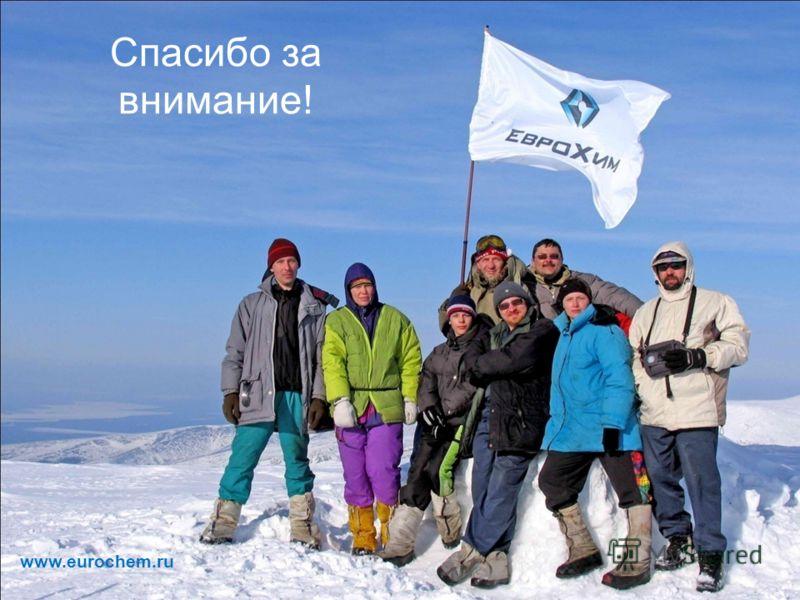 Спасибо за внимание! www.eurochem.ru