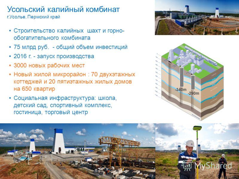 -340m -290m Строительство калийных шахт и горно- обогатительного комбината 75 млрд руб. - общий объем инвестиций 2016 г. - запуск производства 3000 новых рабочих мест Новый жилой микрорайон : 70 двухэтажных коттеджей и 20 пятиэтажных жилых домов на 6