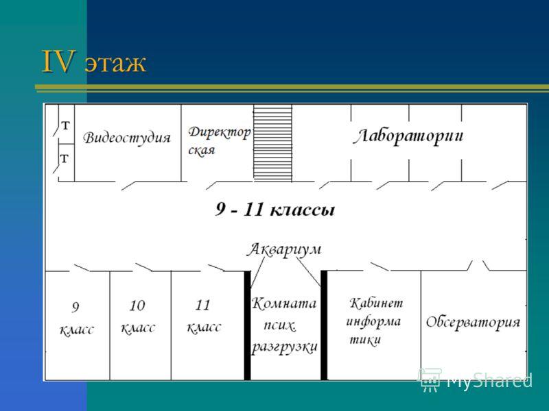 IV этаж