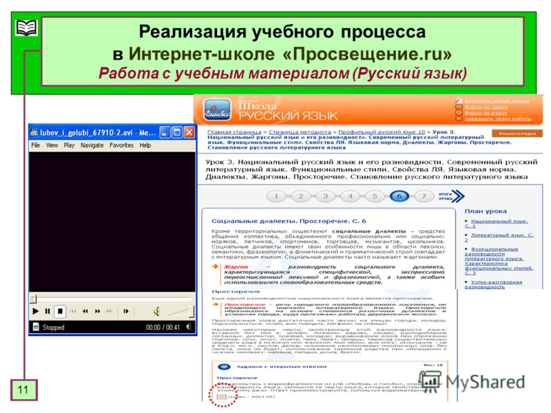 11 Реализация учебного процесса в Интернет-школе «Просвещение.ru» Работа с учебным материалом (Русский язык)