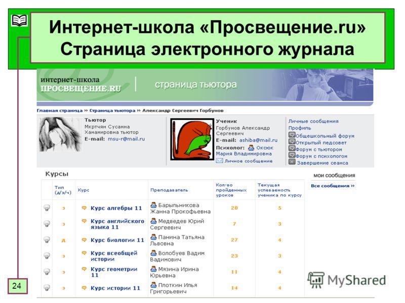 24 Интернет-школа «Просвещение.ru» Страница электронного журнала