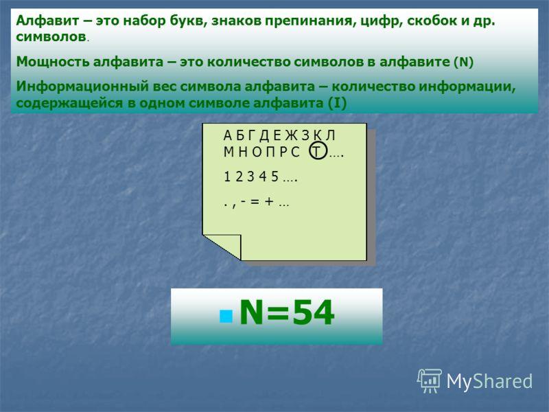 Алфавит – это набор букв, знаков препинания, цифр, скобок и др. символов. Мощность алфавита – это количество символов в алфавите (N) Информационный вес символа алфавита – количество информации, содержащейся в одном символе алфавита (I) А Б Г Д Е Ж З