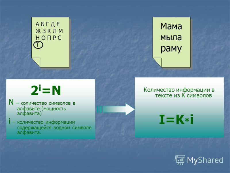 N – количество символов в алфавите (мощность алфавита) i – количество информации содержащейся водном символе алфавита. 2 i =N Количество информации в тексте из К символов I=K * i А Б Г Д Е Ж З К Л М Н О П Р С Т Мама мыла раму