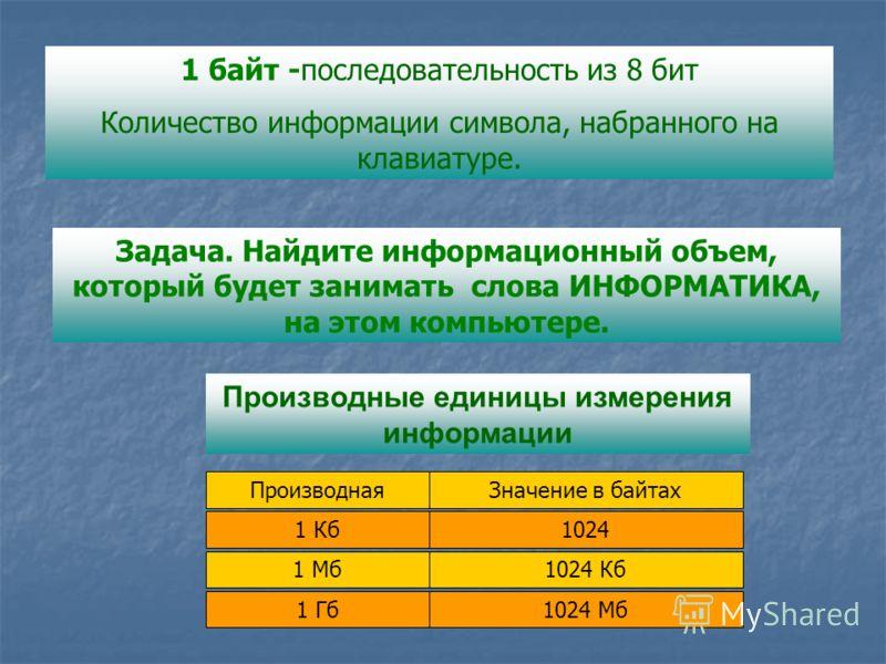 1 байт -последовательность из 8 бит Количество информации символа, набранного на клавиатуре. Производные единицы измерения информации ПроизводнаяЗначение в байтах 1 Кб1024 1 Мб1024 Кб 1 Гб1024 Мб Задача. Найдите информационный объем, который будет за